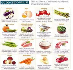 Good to know Healthy Tips, Healthy Eating, Healthy Recipes, Eat Me Drink Me, Food And Drink, Tasty, Yummy Food, Slow Food, Eat Right
