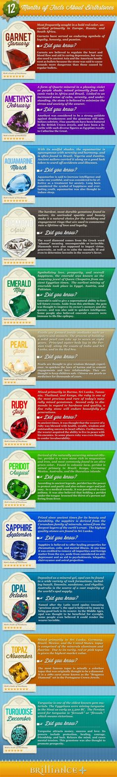 Birthstone infographic                                                                                                                                                                                 More