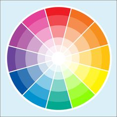Color Analysis When Designing, Part 1: Color Theory