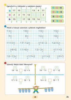 Fotó: Periodic Table, Map, Album, Archive, Picasa, Periodic Table Chart, Periotic Table, Location Map, Maps