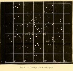 mariana researches [in this network] Star Night, Stars At Night, Space Images, Information Design, Posters, Poster Prints, Twinkle Twinkle Little Star, Map Design, Nocturne