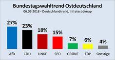 Deutschland 30 prognose