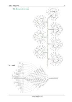 TRICO y CROCHET-madona-mía: Aplicaciones para crochet Ruso o Irlandés con patrones-C-
