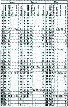 Лунный календарь 2016 -2017-2018-2019. Лунные дни
