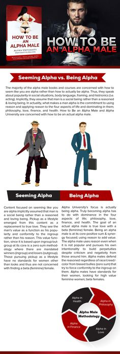 Alpha University - How to Be an Alpha Male