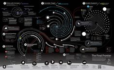 Space, the Ultimate Visual Frontier: 70+ Amazing Infographics • Inspired Magazine
