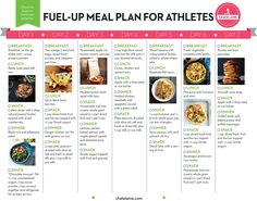 Fuel-up Meal plan for athletes and endurance