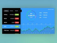 Dribbble - Stock Dashboard by Tema Troinoi