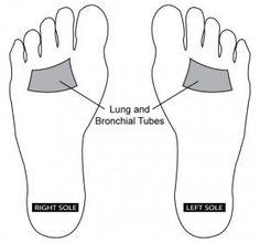 How to Get Rid of a Cold Fast With Chinese Reflexology. As soon as I put pressure on my foot my nose opened up!
