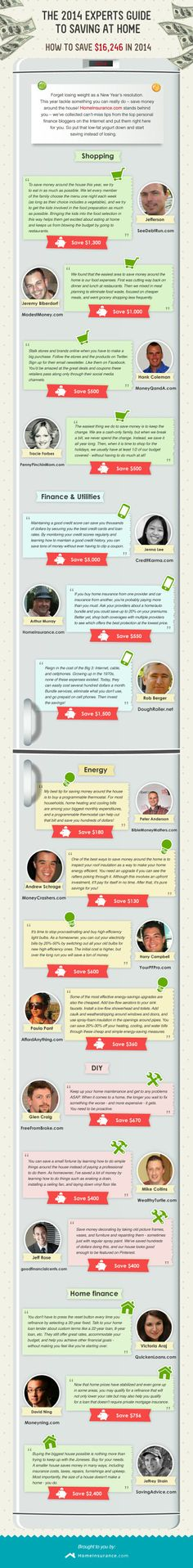 Expert tips on financial planning #infographic