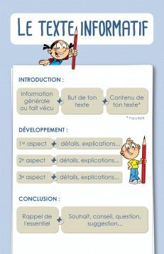 Affiche_texte_informatif French Teacher, French Class, French Lessons, Teaching French, Writing Lessons, Teaching Writing, Writing Activities, Teaching Resources, French Worksheets