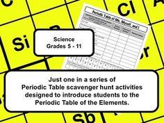 Periodic table thermogenics pinterest periodic table all about me periodic table scavenger hunt periodic table urtaz Gallery