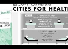 10 Cities With The Highest Health Care Costs Health Care For All, Childrens Hospital, Republican Party, Cities, Cancer, Medical, Teaching, News, Life