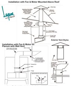 Mobile Home Electrical Service Pole Overhead Wiring