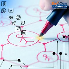 Social Media is a great way to increase your connection. Take good advantage of this. For more informaton visit us Best Seo Company, Best Digital Marketing Company, Digital Marketing Services, Good Company, Social Media Advantages, Best Web Design, Web Design Company, Creating A Brand, Business Website
