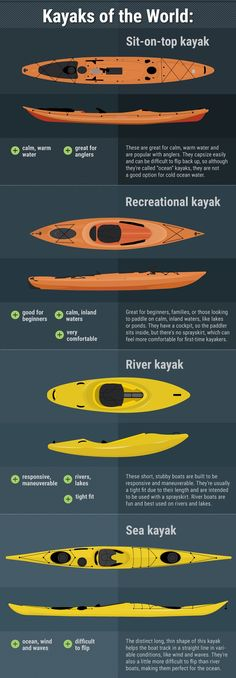 A Beginner's Guide to Sea Kayaking