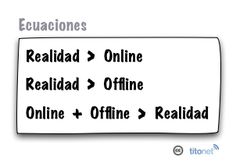 Ecuación digital