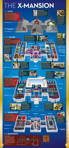 Marvel HQ Buildings [Infographics] - ChurchMag