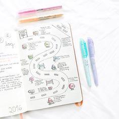 """780 curtidas, 8 comentários - Maria Lowen 🇧🇷 Bullet Journal (@meubulletjournal) no Instagram: """"Uma inspiração para o final do ano! E uma inspiração para o pessoal do #desafiobujotododia!! Fiz…"""""""