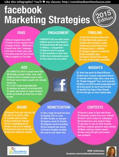 #Facebook #Marketing #Infographic 2015 Edition: 64 Tactics to Get Results Infographic