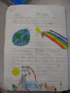 Science Notebooking: End of Year - ABC Books