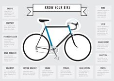 Know your bike #infographics