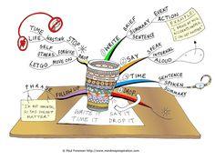 Write Say Time Drop by Creativeinspiration on DeviantArt