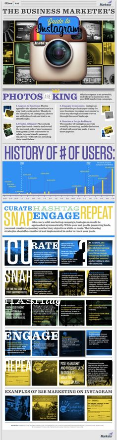 How Do You Use Instagram for Your Business? [Infographic]