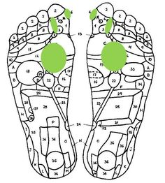Reflexology for weight loss_4                              …