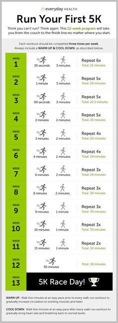 Physical Fitness For All | Fitness Tips ** Check out the image by visiting the link. #FitnessWorkoutPlan
