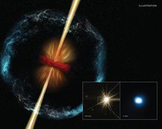 Illustration showing the aftermath of a neutron star merger, including the generation of a gamma-ray burst (GRB).