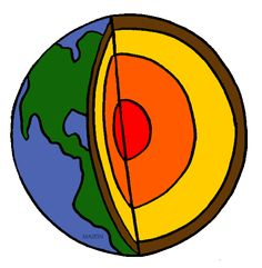 Layers of the Earth - Free Science Lesson Plans, Activities, Powerpoints, Interactive Games