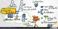 """""""Ne m'appelez plus RSE..."""" - Retour sur le salon de l'intranet & Collaboratif, rse 2014"""