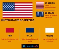 Flag of the United States Gernal Knowledge, General Knowledge Facts, Knowledge Quotes, World History Facts, Different Flags, American Flag Colors, India Facts, Custom Flags, Color Meanings