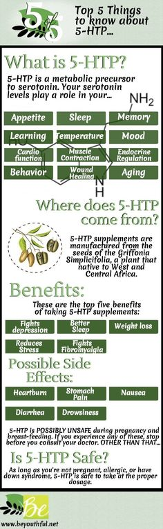 5HTP - has been said to help migraines. On 9/15/14 I started taking one that has valerian root in it. GOAL: see if my serotonin levels and tension can be causing migraines. Try valerian root on its own.