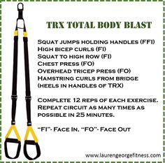 Workout Wednesday TRX Style | Fun, Fit and Fabulous!