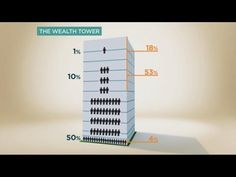 SOCIALISM OR YOUR MONEY BACK: Who Owns the Wealth in New Zealand (video)