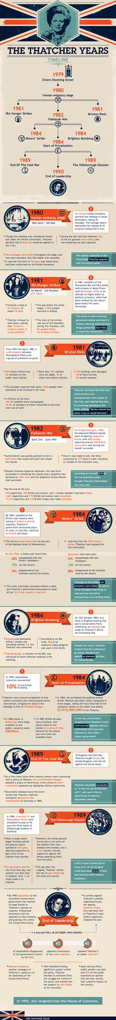 Margaret Thatcher infographic: Policies and pitfalls of the Thatcher years
