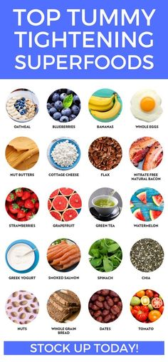 18 best foods to eat if you want a flat stomach.