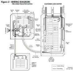 200 Amp Main Panel Wiring Diagram, Electrical Panel Box