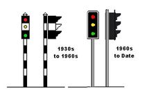 Image result for 1950s traffic london