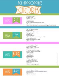 Free Chore Charts With Chore List  Chore Chart