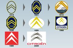 Evolution du logo Citroën