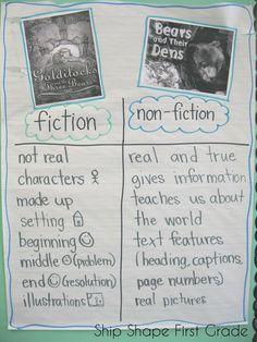 non fiction short stories pdf
