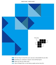James Blake, Great Works Of Art, Music Charts, Op Art, Geometry, Bar Chart, Diagram, Illustration, Abstract