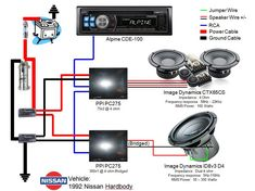 car sound system diagram sound system diagram i like the setup but rh pinterest com Ceiling Speaker Wiring Diagram Bi- Wiring Speakers Diagram