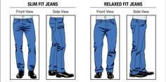 A man's jeans need to fit.  When a man...