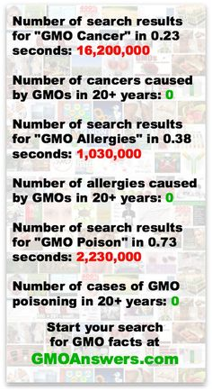 Search results can be confusing. Get straight facts about GMOs at GMOAnswers.com