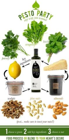I just made pesto this week, and we were talking about the difference between walnuts and pine nuts. Now I'll have to try all of these!