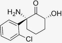 Ketamine and depression